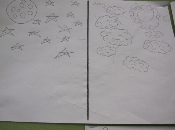 We had to draw what we see during the day and at night,